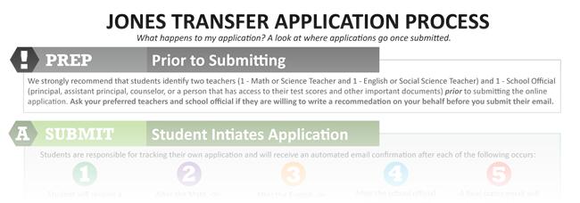 Image Transfer Application Visual