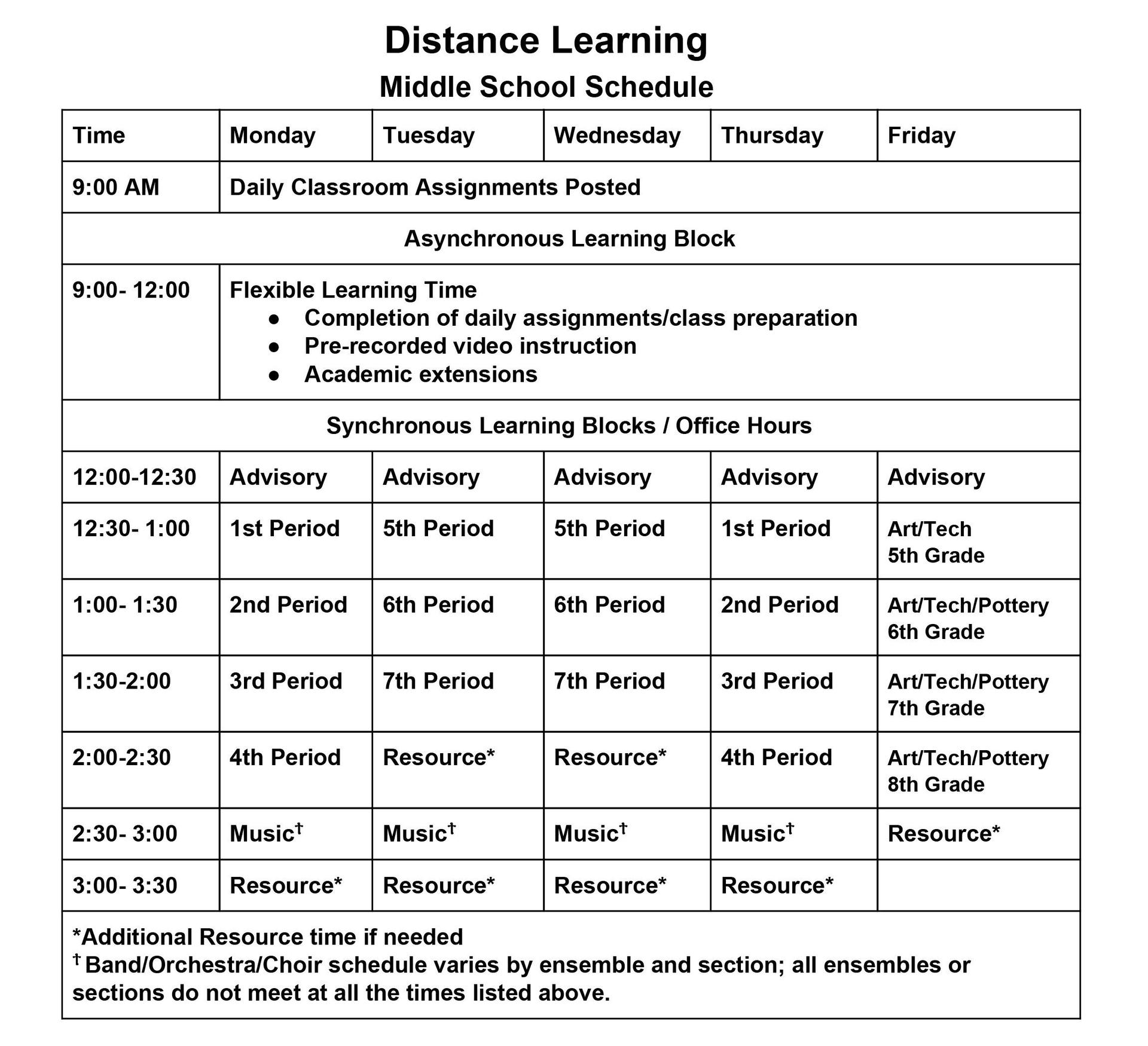 middle school distance learning schedule
