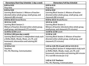 Elementary Schedule Chart IMG.jpg