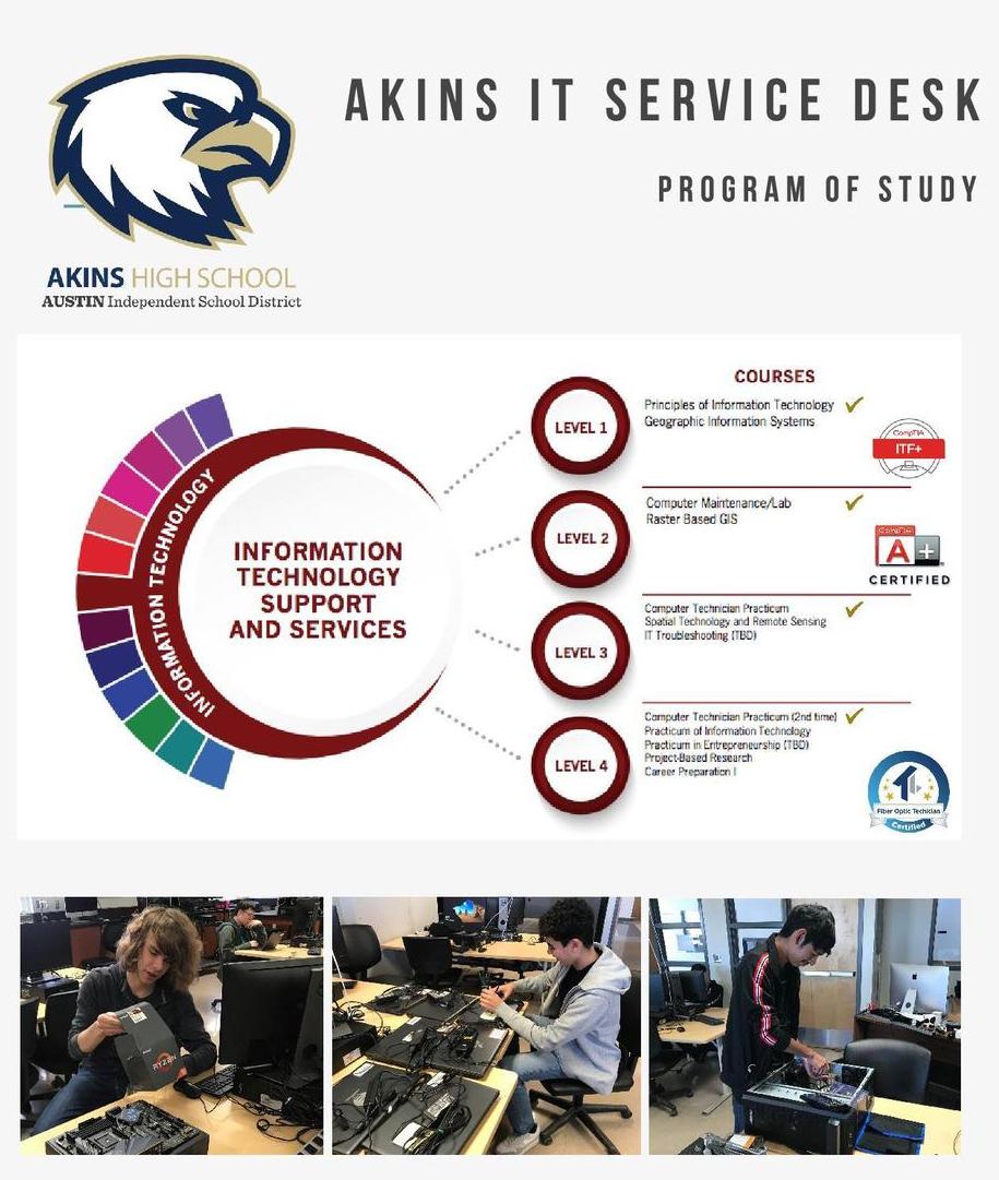 service desk flyer