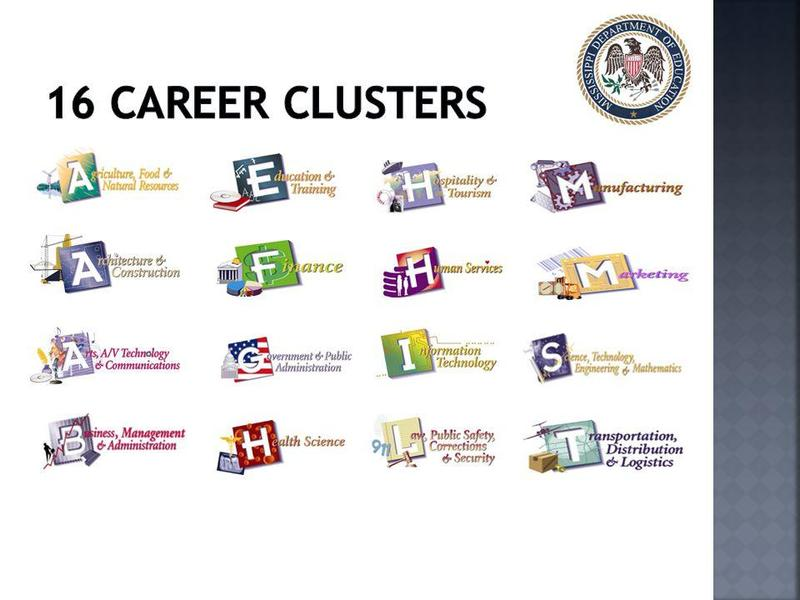 Mississippi Career Clusters Thumbnail Image