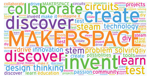 Source: https://gazelaz.weebly.com/uploads/1/9/3/3/19333189/published/makerspace-wordle.png?1499615930