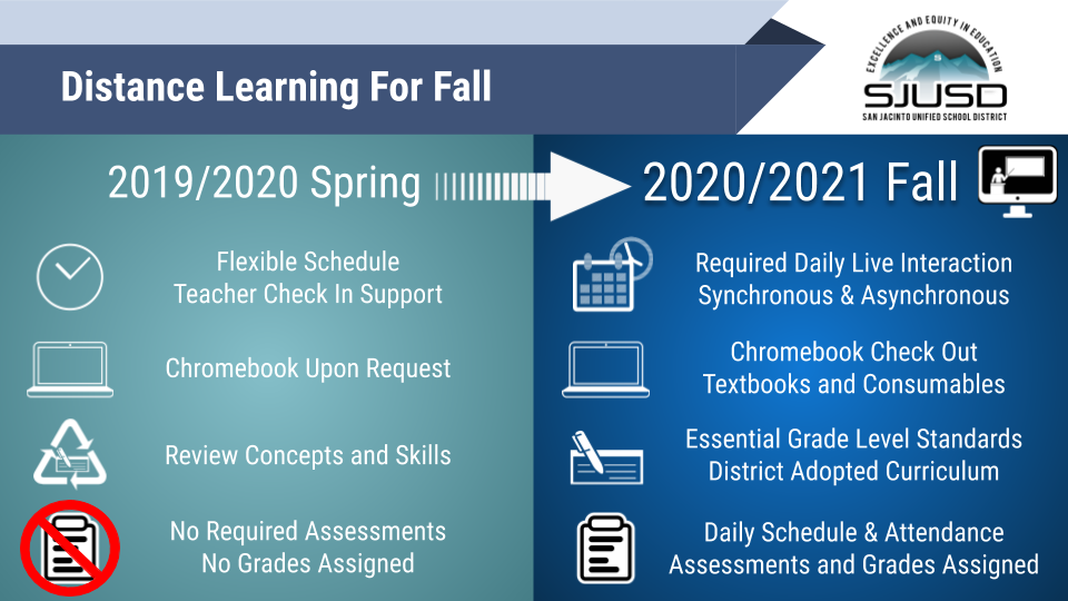 Distance Learning Fall 2020