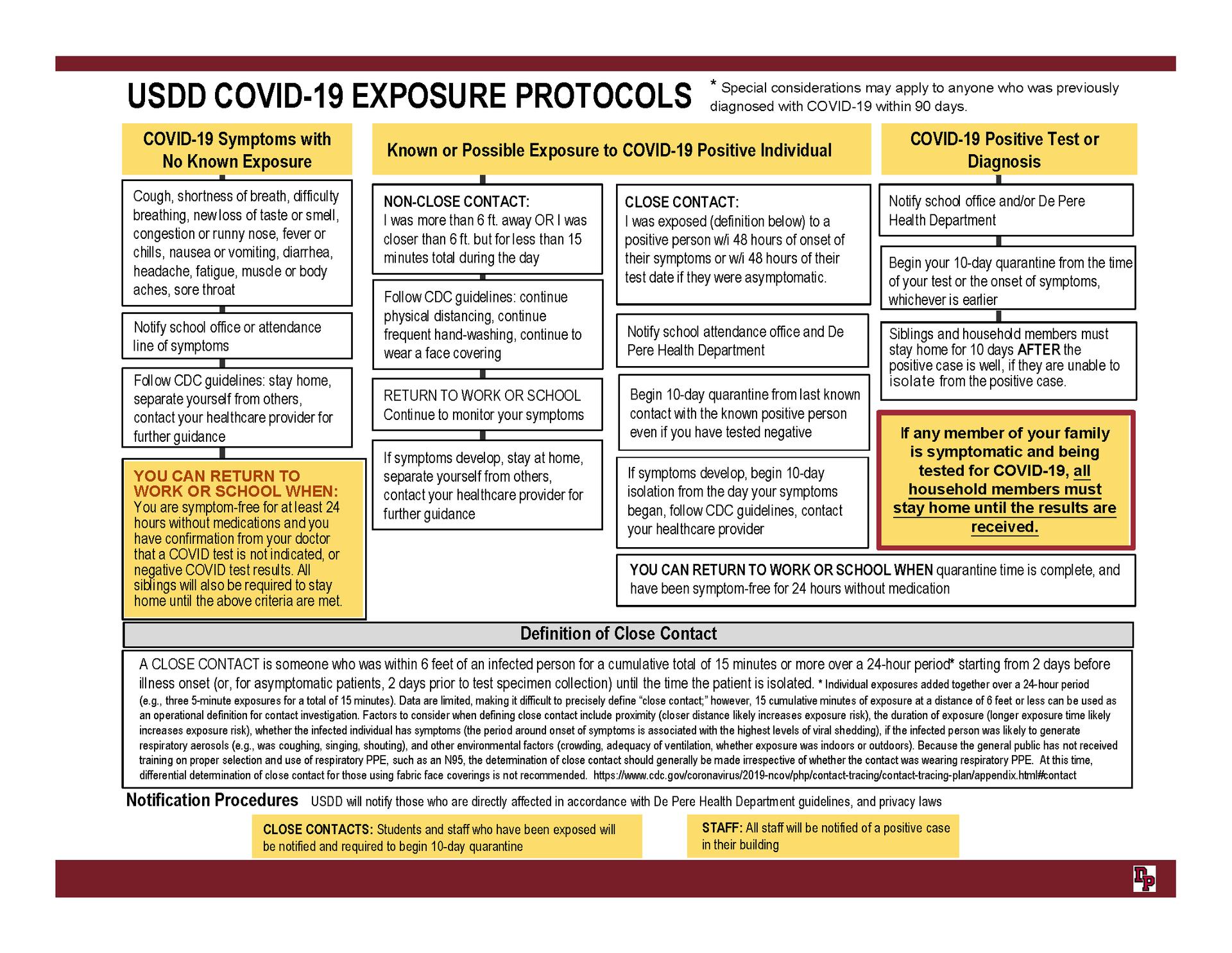 Exposure and Quarantine Protocols