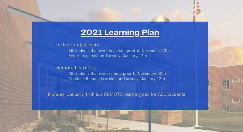 Learning Plan