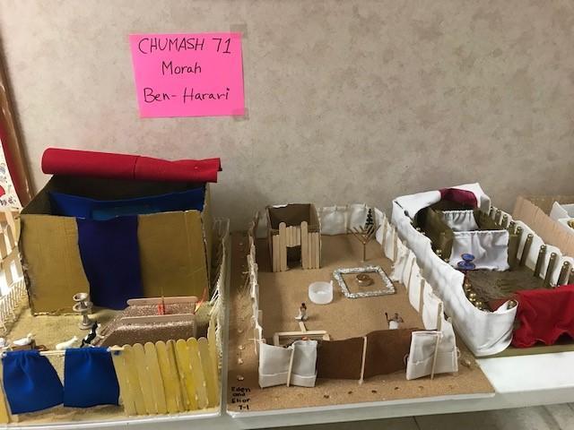 Seventh Grade Chumash Featured Photo