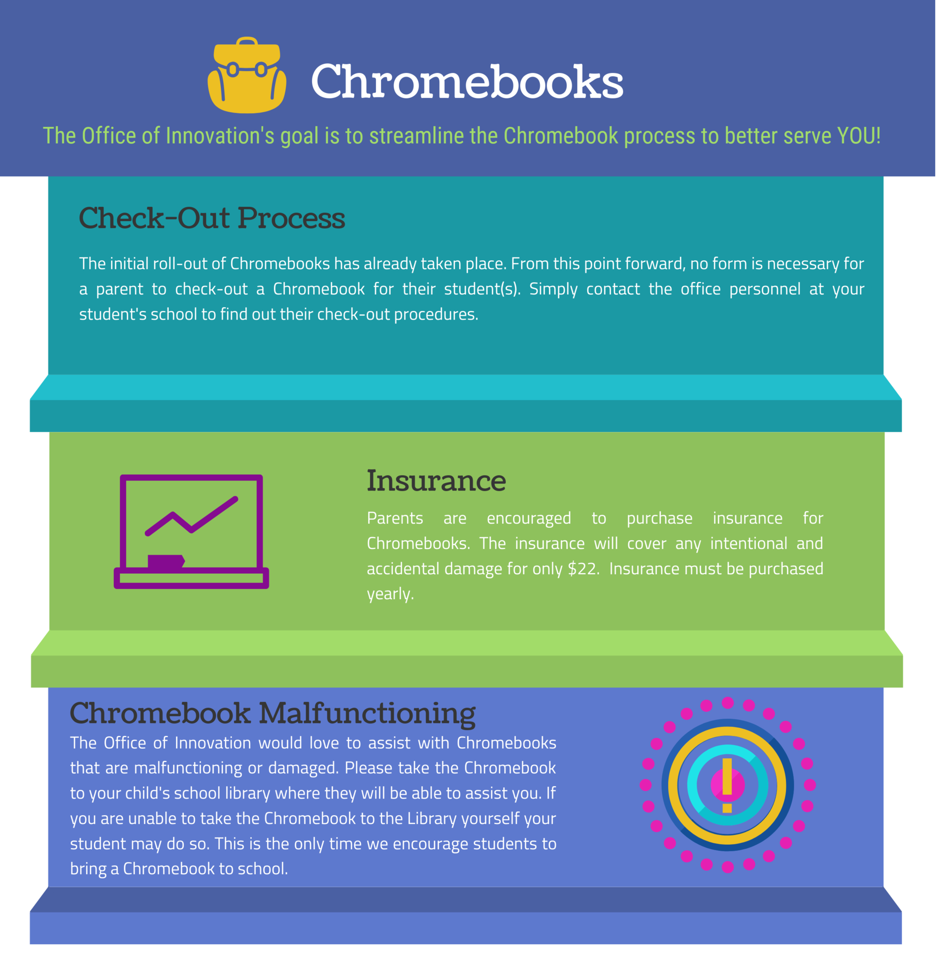Mid-year Chromebook Check-out Instructions