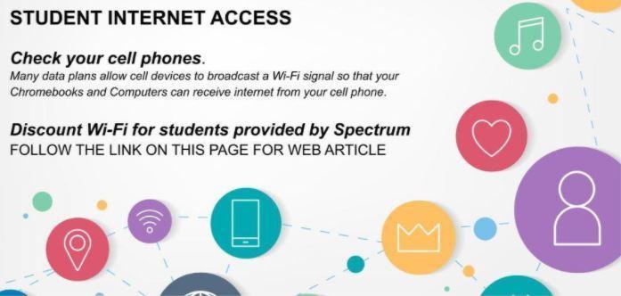Do you need WiFi