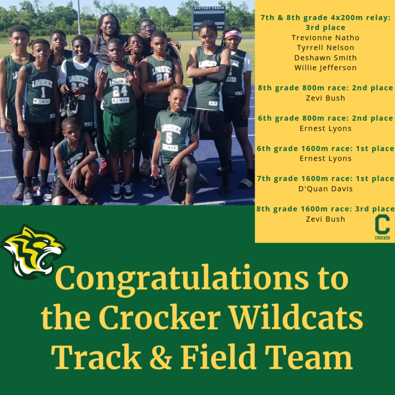 Congrats Crocker Track & Field Team Featured Photo