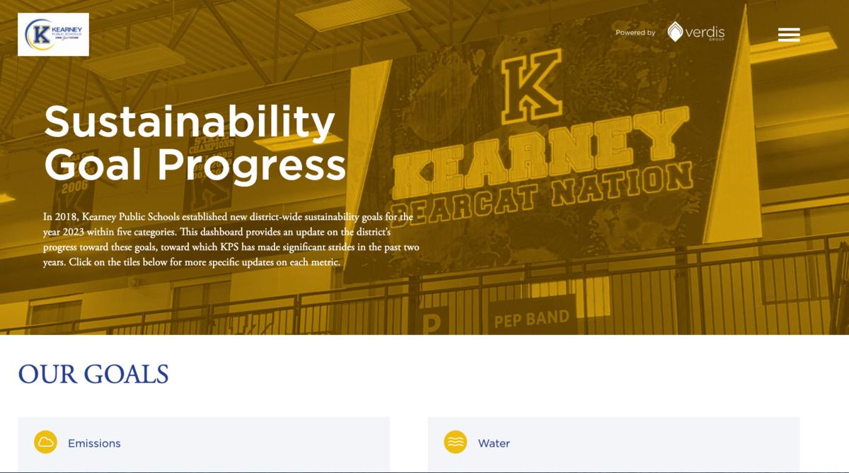 Screenshot of KPS sustainability dashboard