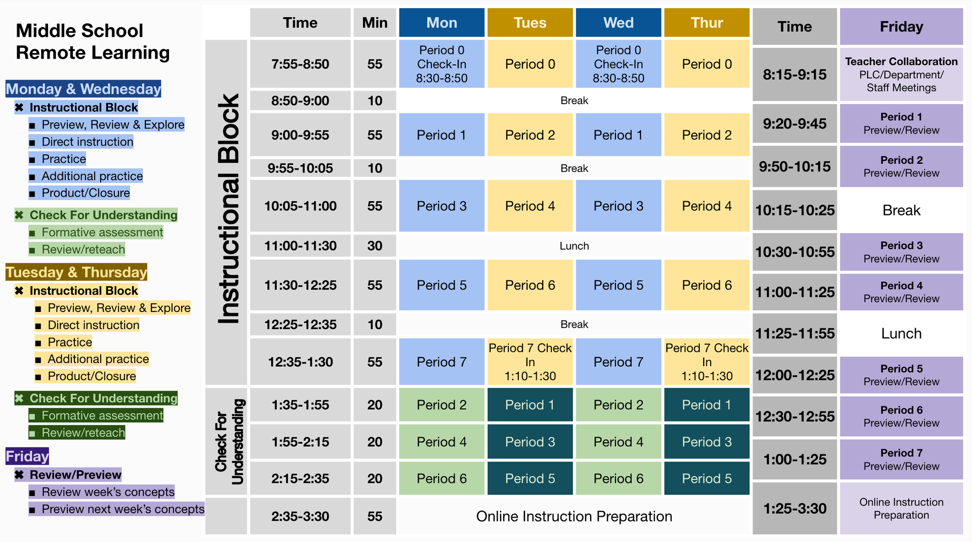 Middle school schedule for Remote Learning.