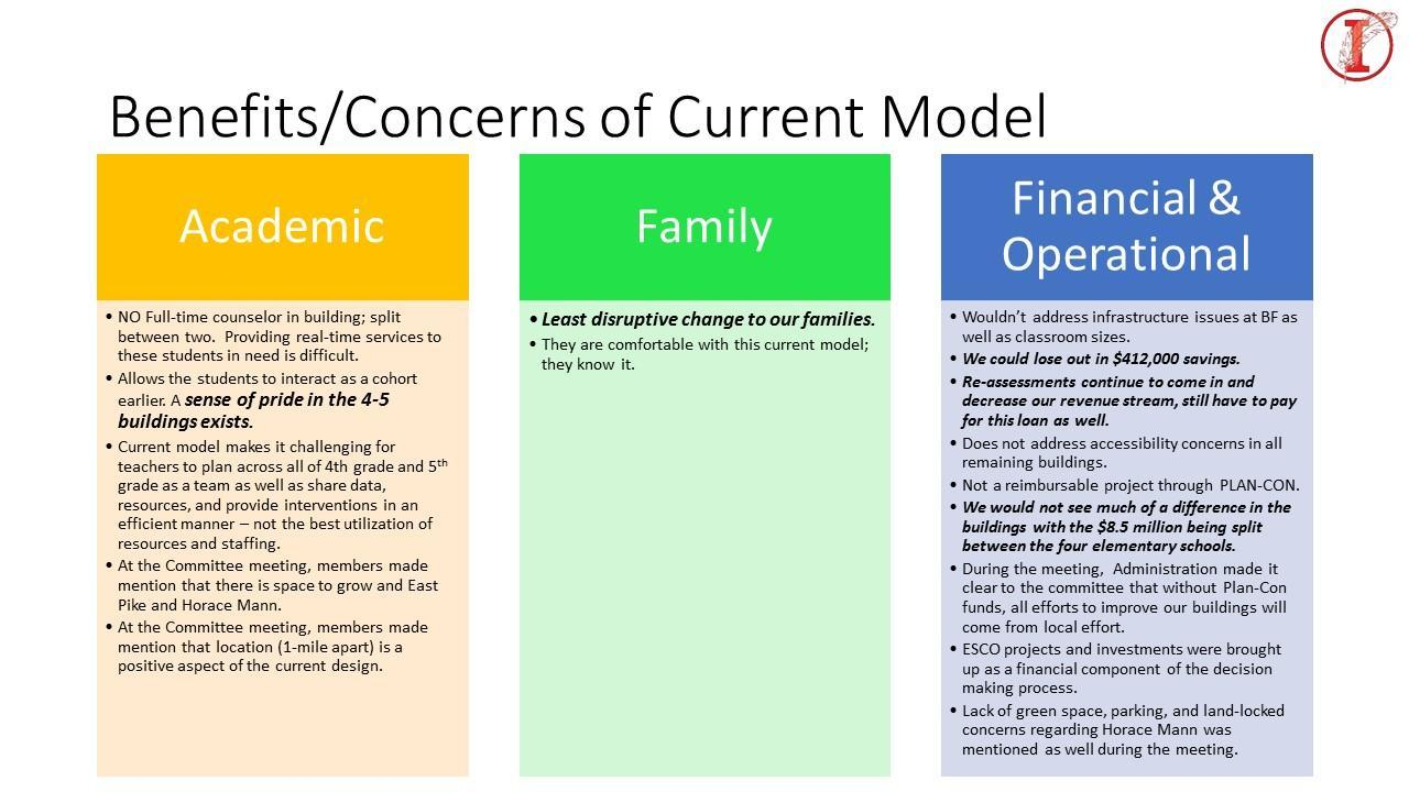 pros/cons of current model by family, academic, and financial perspectives