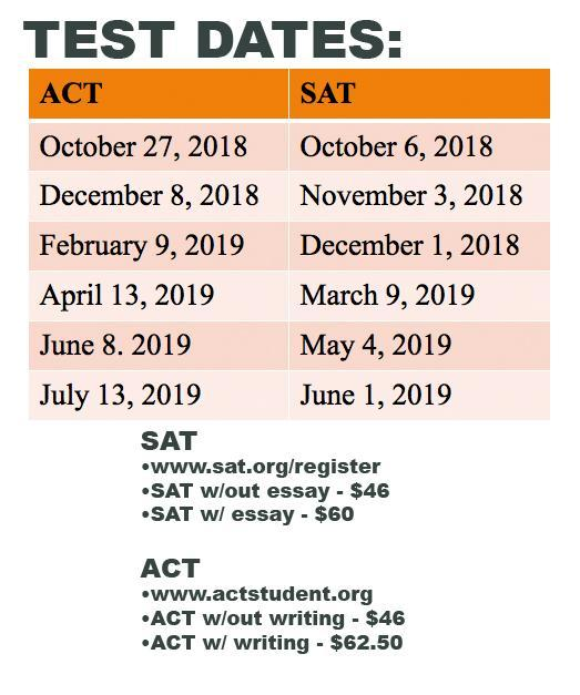 SAT-ACT testing dates