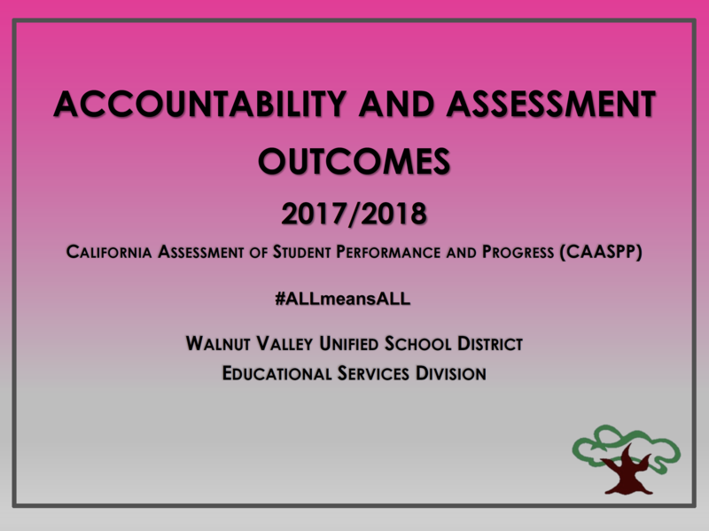 Assessment and Accountability Outcomes Featured Photo