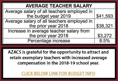 TEACHER SALARY INFO Image