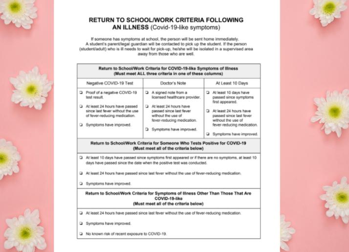 Return to shool/work criteria