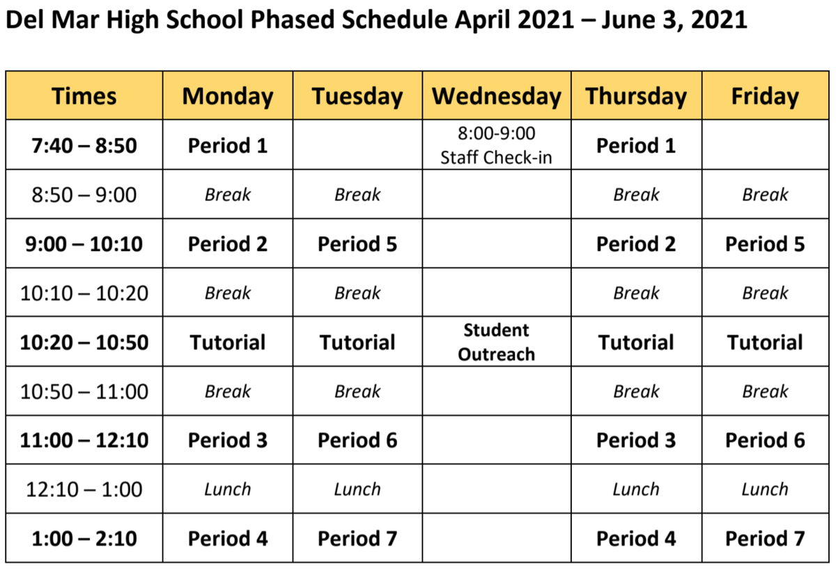 del mar distance learning schedule for april to june 2021