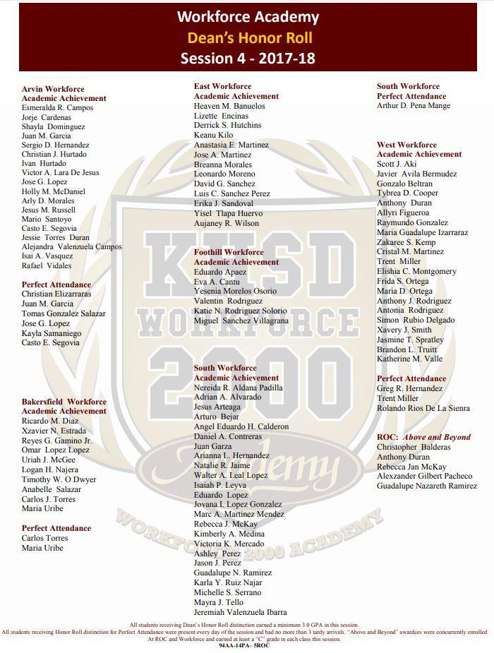 Honor Roll 2017-18 Session 4