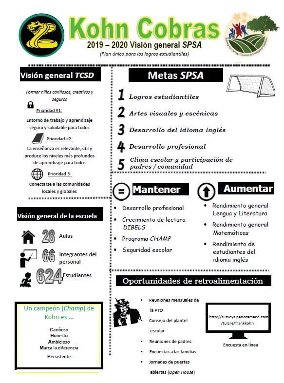 Kohn SPSA Spanish