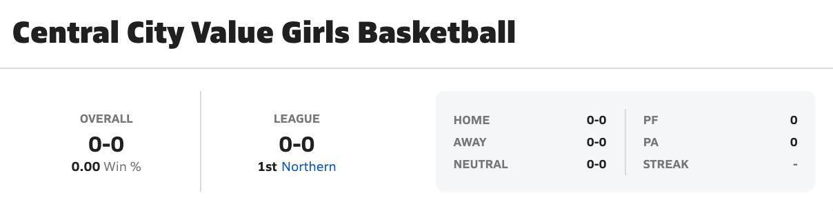 2021-2022 Girls Basketball Overall/League Record