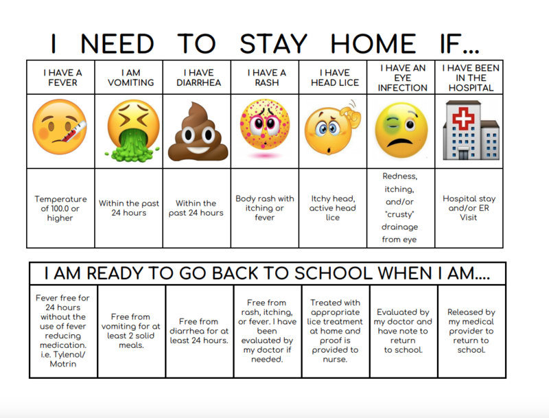 when to stay home from school