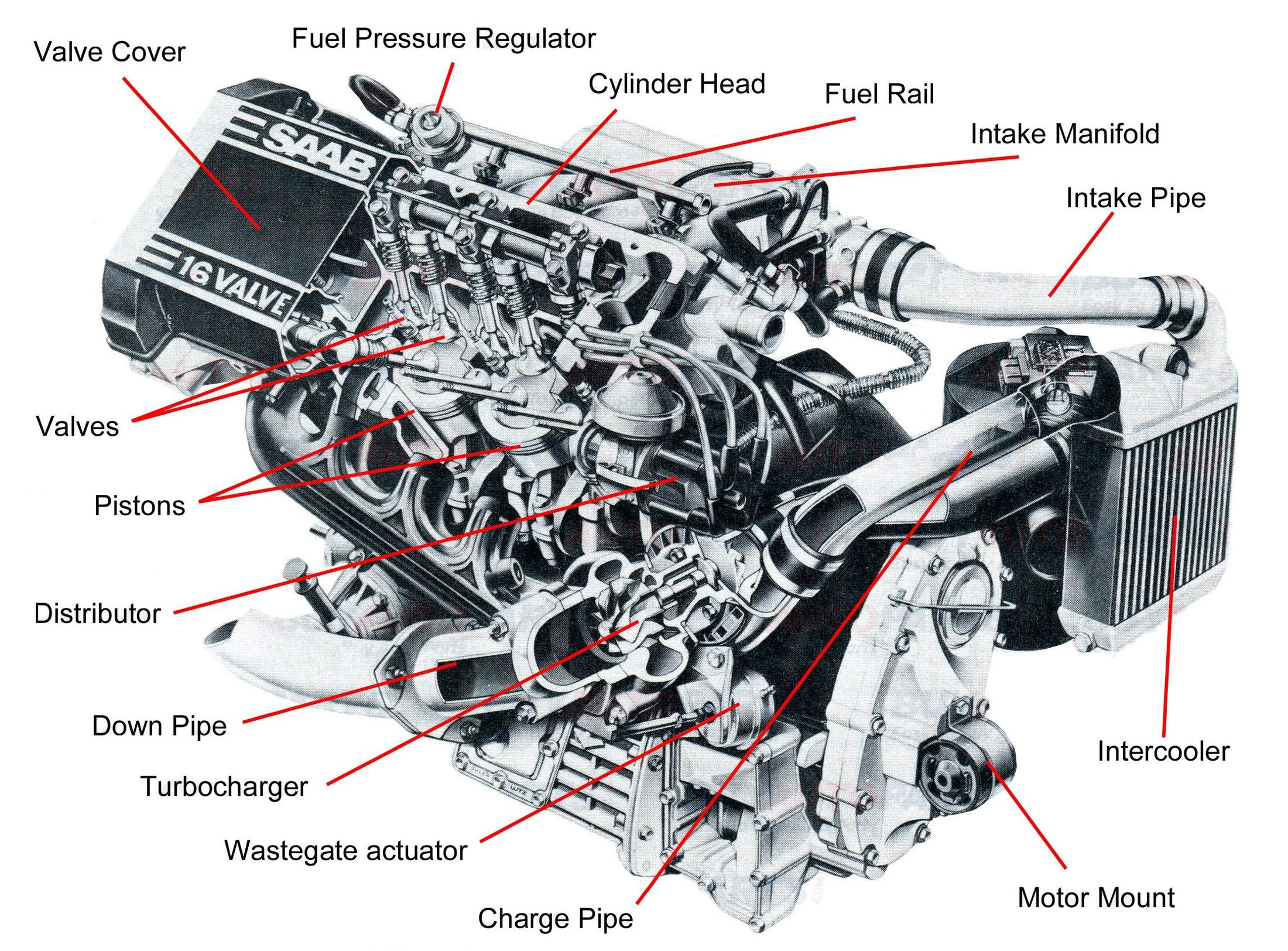 Automotive Club Jack Ng Gurdon Shubbard High School Citroen Fuel Pressure Diagram Sample Supercharged Injected Combustion Engine Configuration