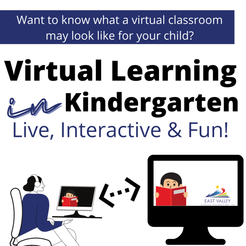 Want to know what a virtual kindergarten class may look like? Virtual Learning in Kindergarten is live, interactive and fun! With image of cartoon teacher watching a small child read on a comuter.