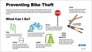 Preventing bike theft.png