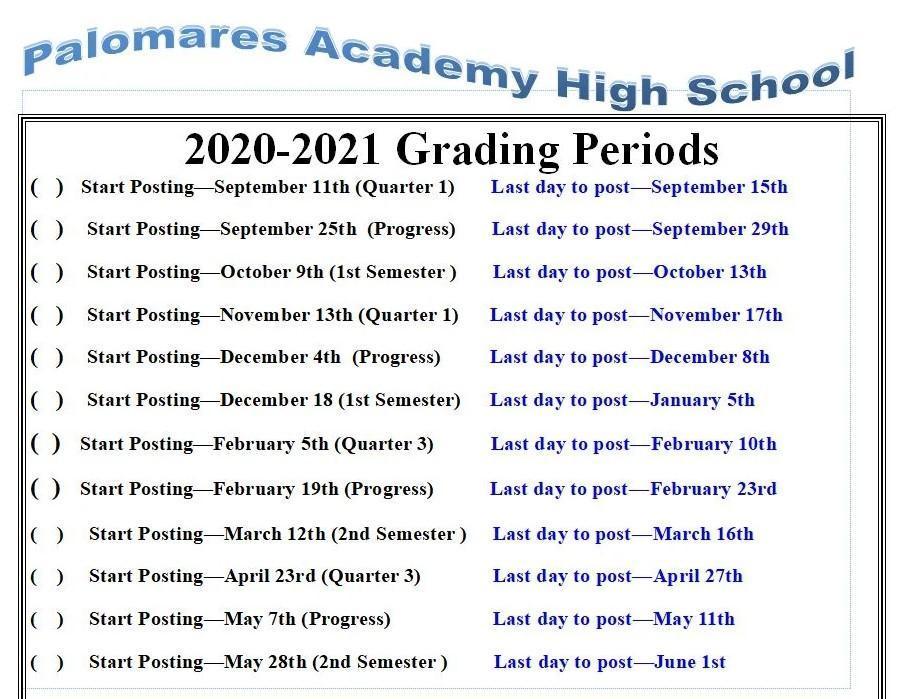 Grading Period