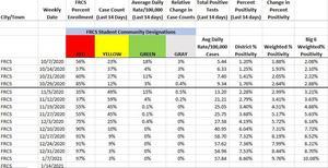 metrics 1-7.JPG