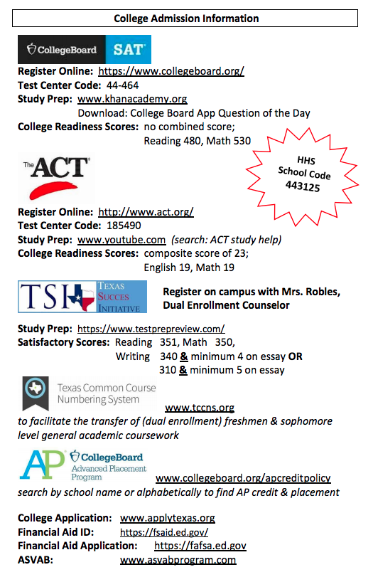 College Admission Info