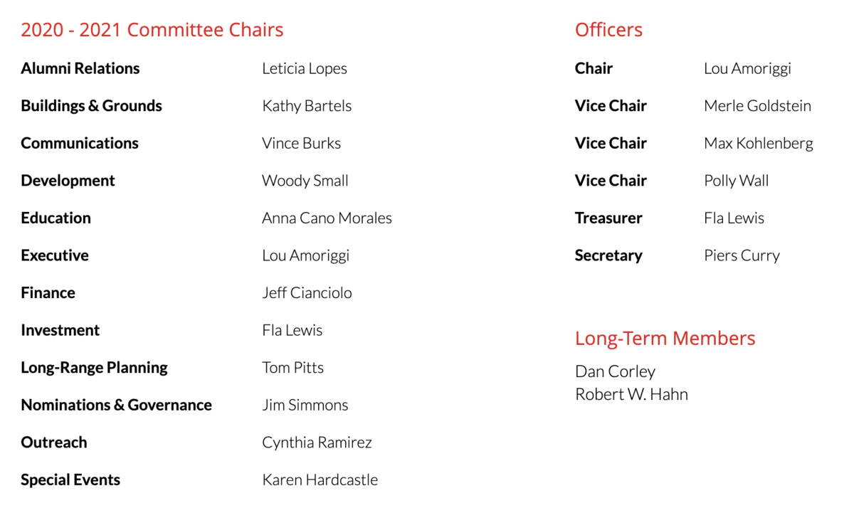 Chairs & Officers