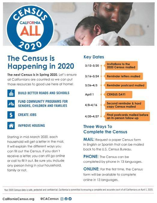 April 1 is National Census Day! Featured Photo