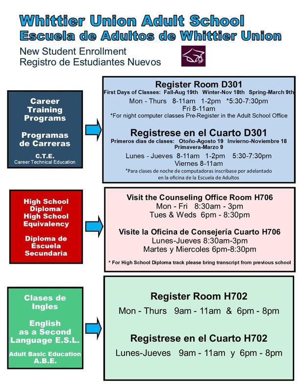 Adult school registration