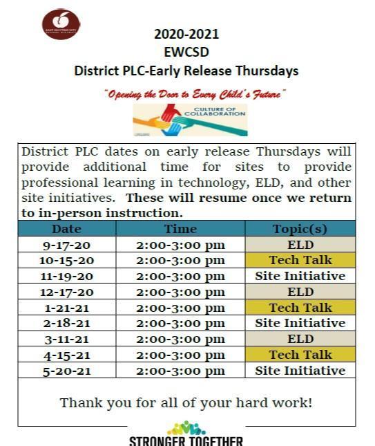 District PLC