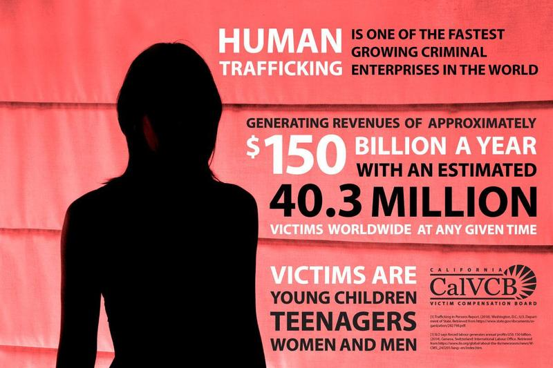 Human Trafficking Prevention Resources Featured Photo