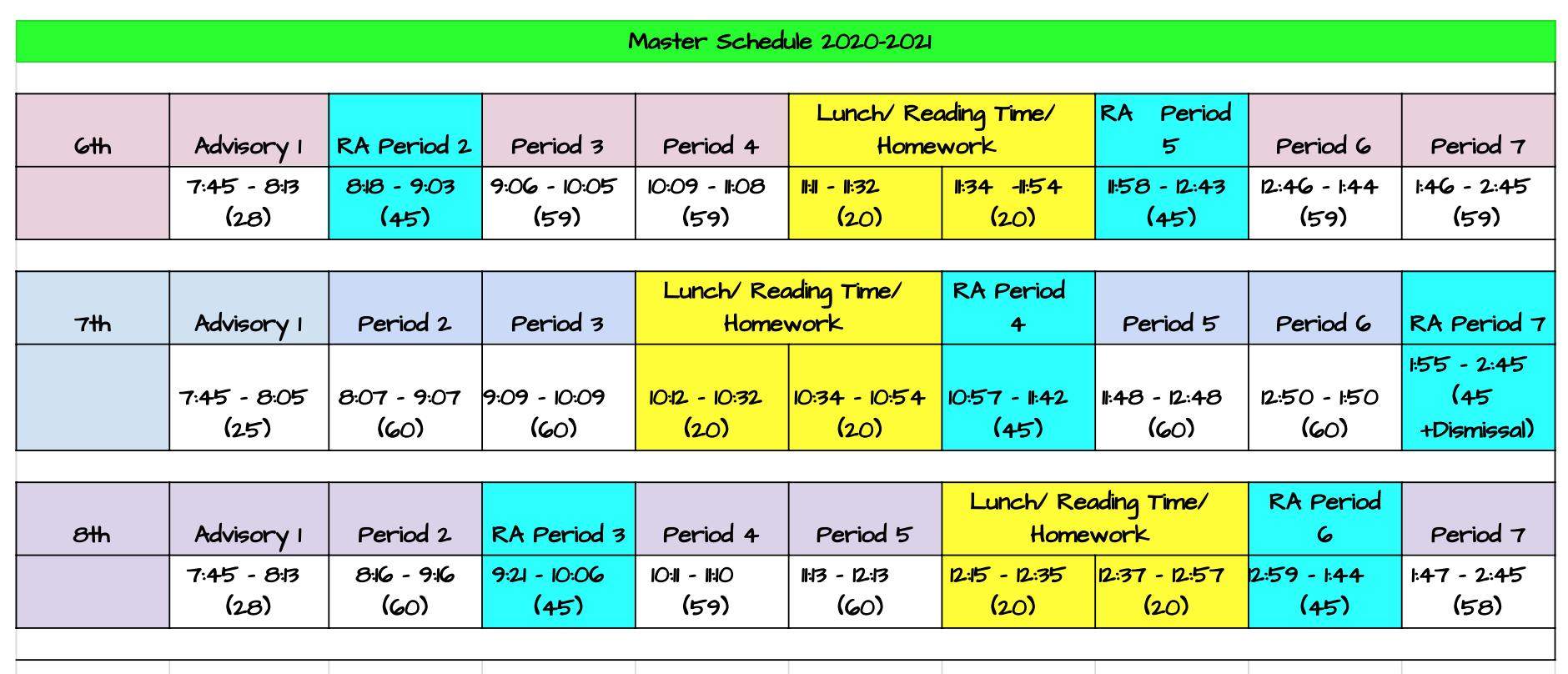 20.21 Master Schedule