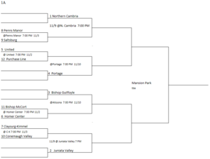 PIAA District 6 A Football Bracket.PNG
