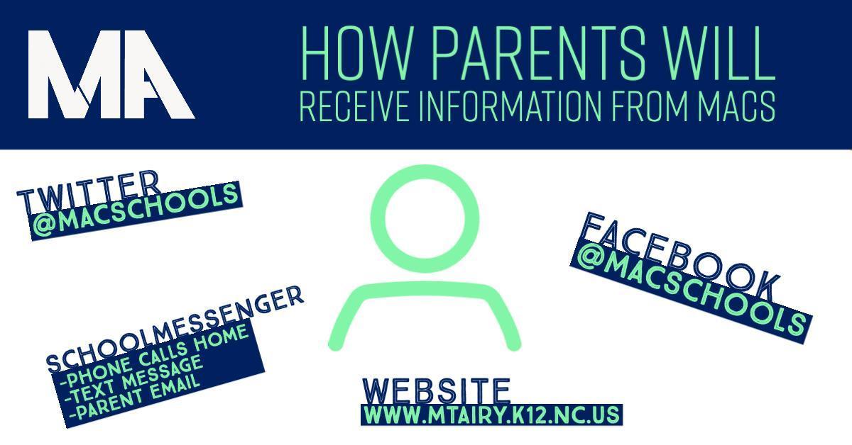 parents receive