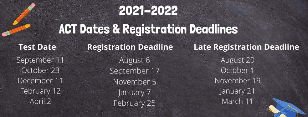 2021-2022 ACT Test Dates