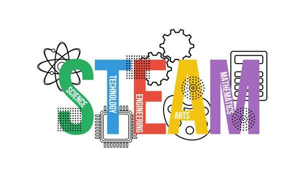 A graphic that says STEAM for Science, Technology, Engineering, Arts & Math