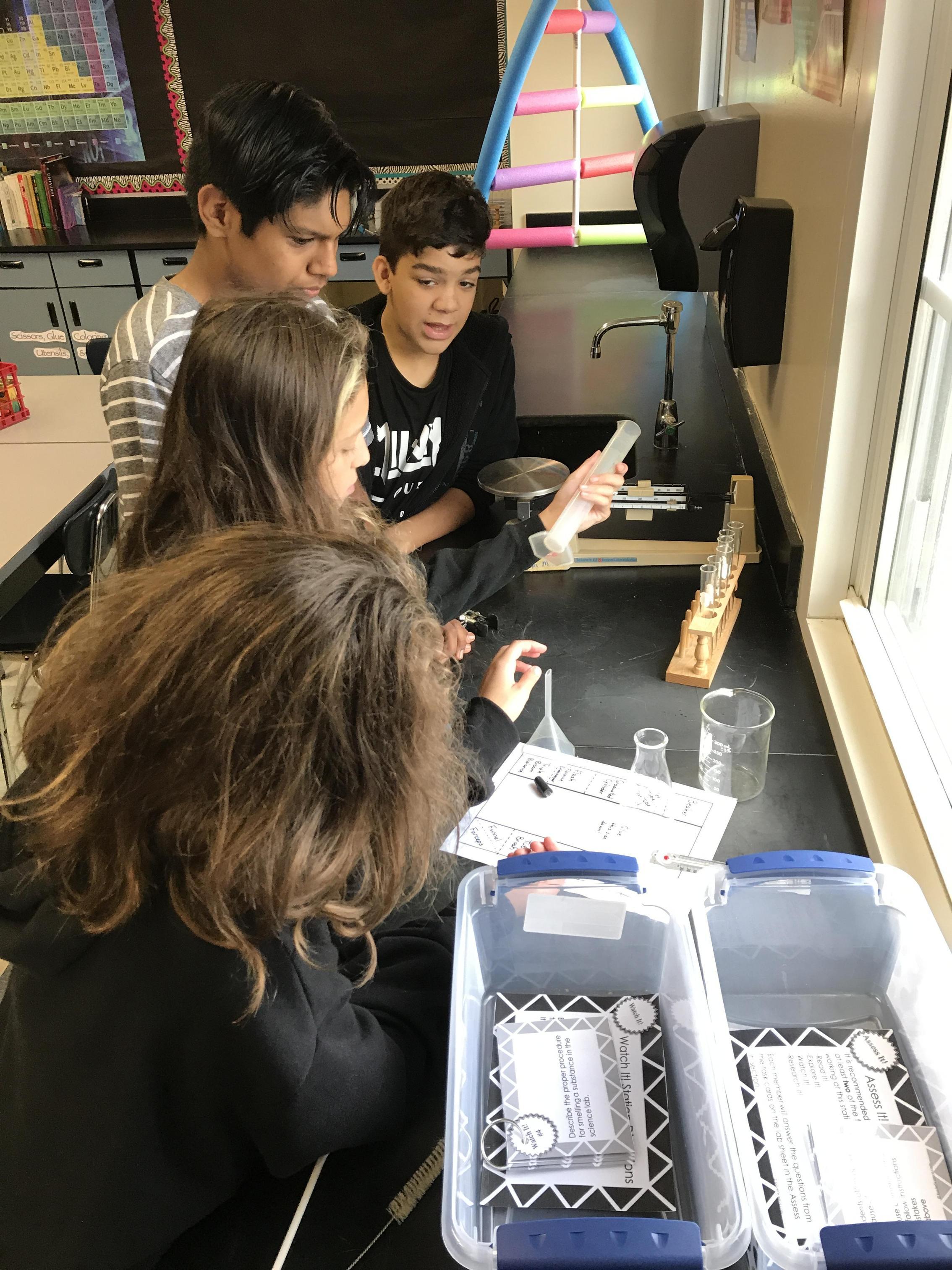 Determining Lab Tools