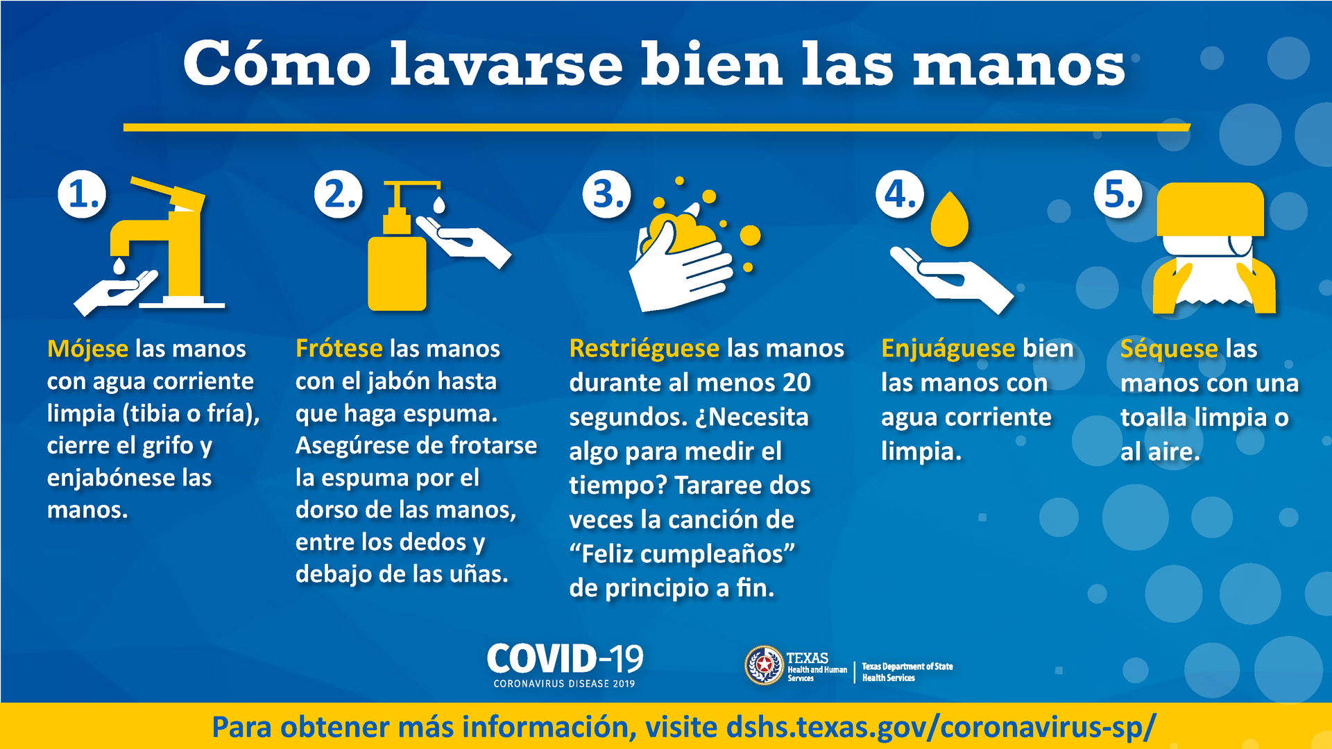How to Properly Wash Your Hands_Spanish