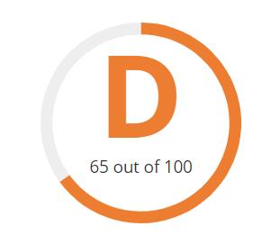 D_65 of 100