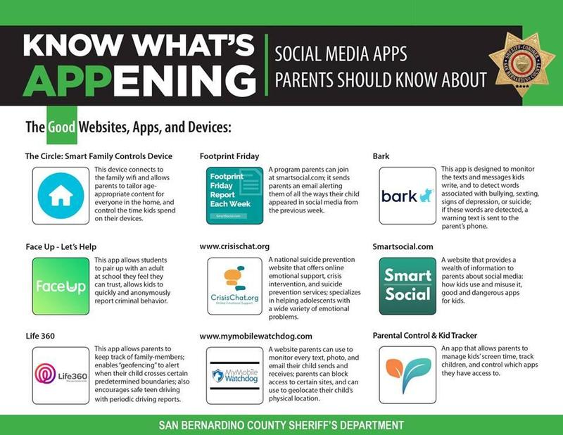 Know whats APPening Featured Photo