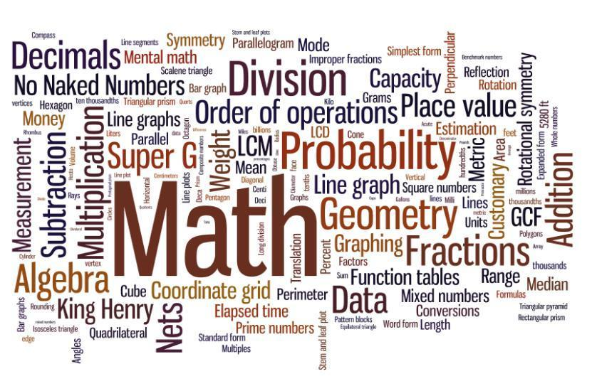 all math related words