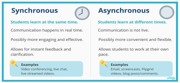 FAQ Synchronous_Aynchronous