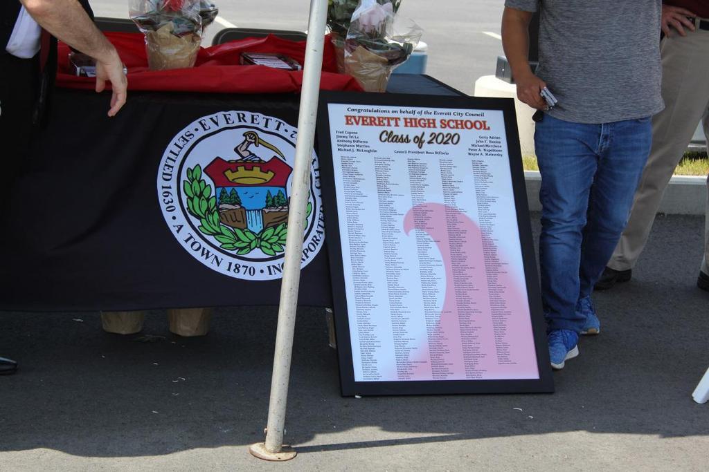 Table, city seal, list of graduates