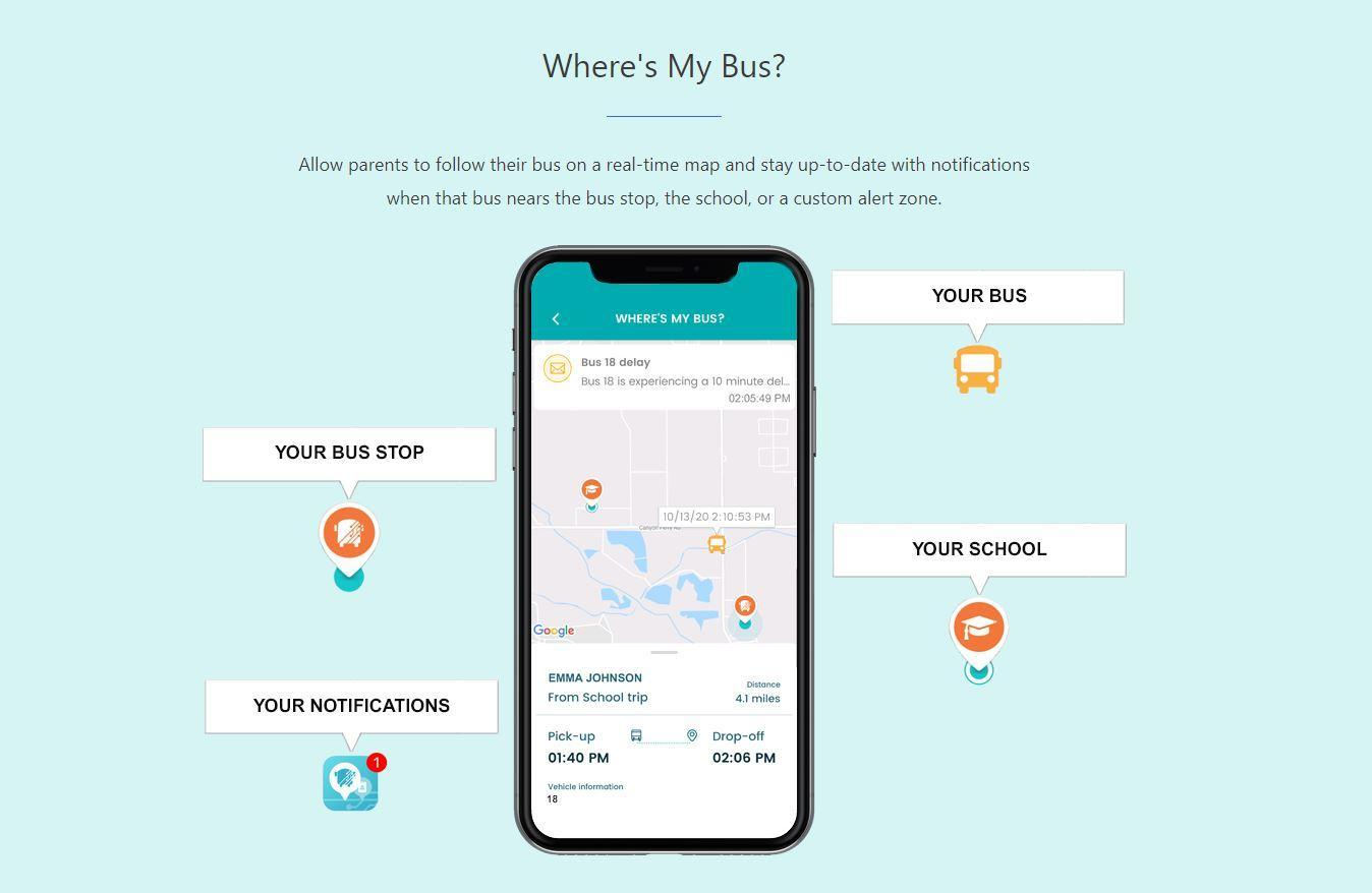 'Where's My Bus' Graphic