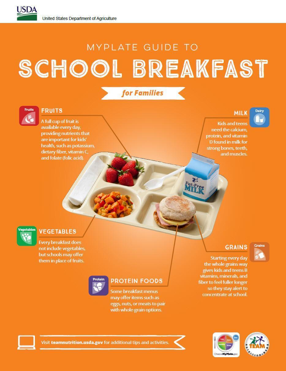 Healthy School Breakfast